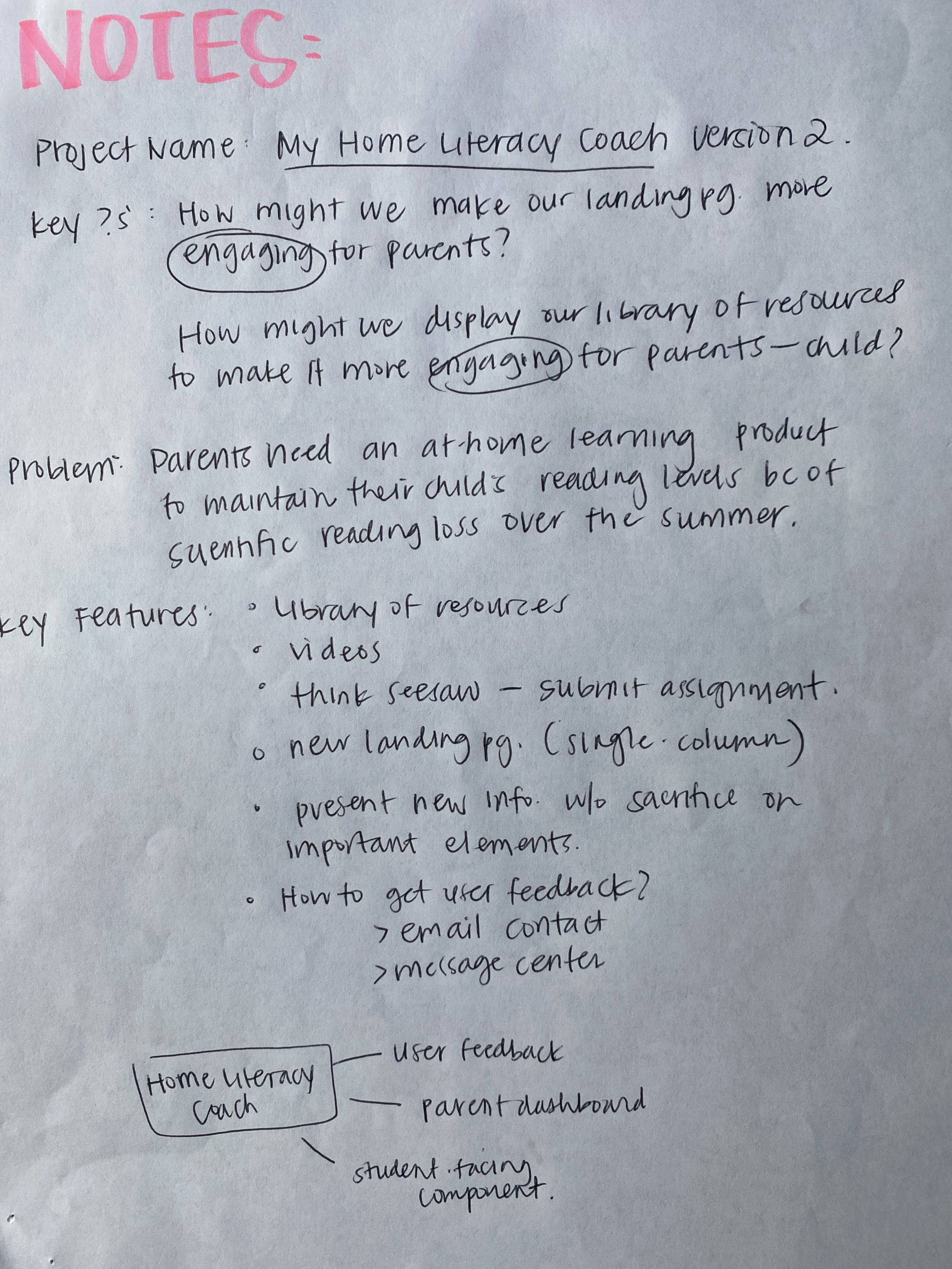MHLC Notes